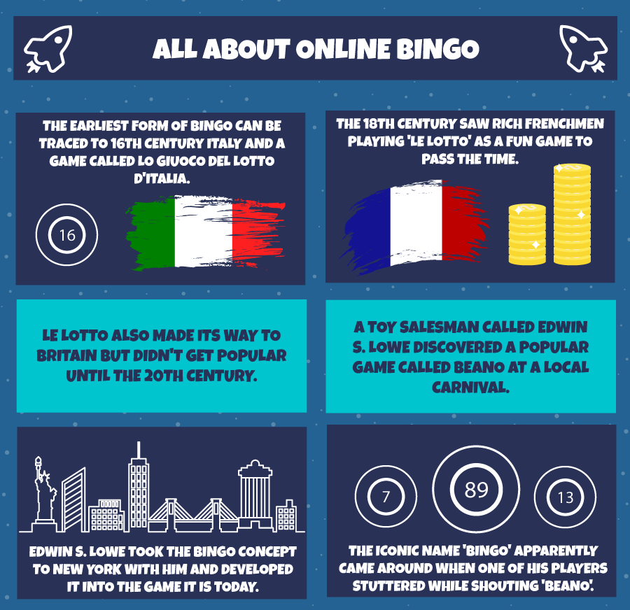 Infographic about bingo games