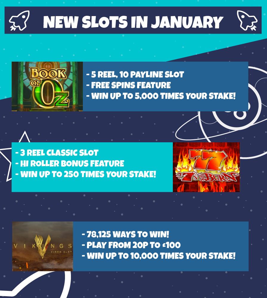 New Slots January